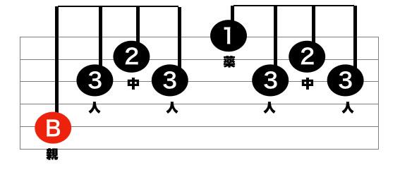 アルペジオのパターン1