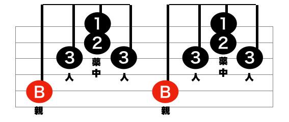 アルペジオのパターン2