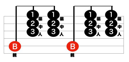 3拍子のアルペジオパターン1